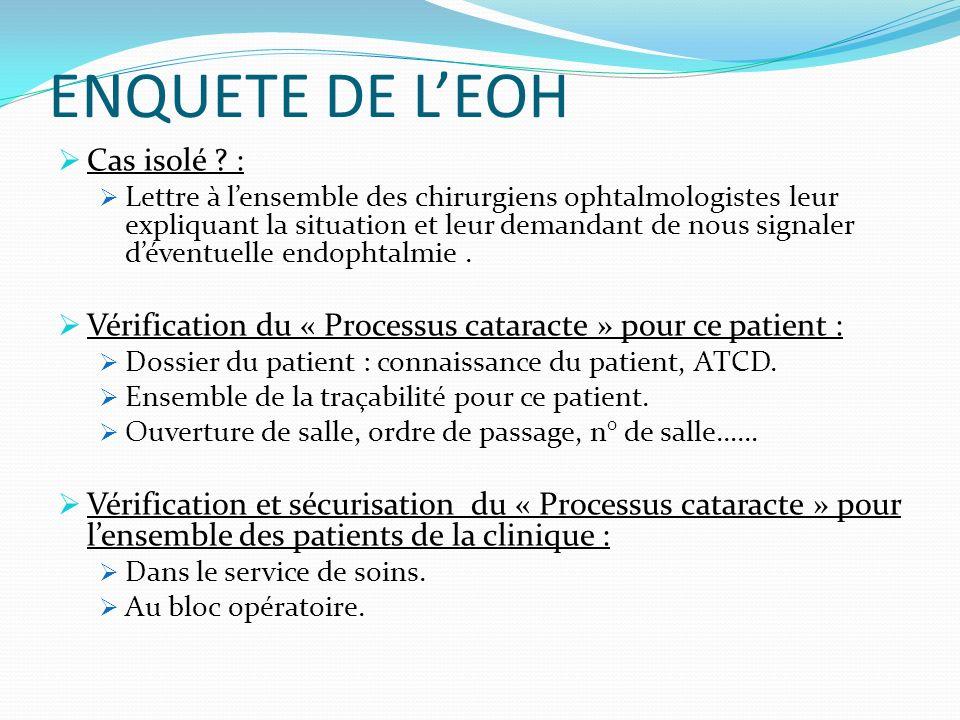 ENQUETE DE LEOH Cas isolé ? : Lettre à lensemble des chirurgiens ophtalmologistes leur expliquant la situation et leur demandant de nous signaler déve