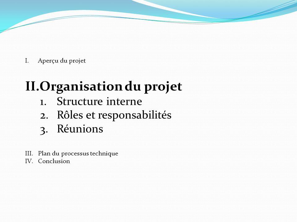 I.Aperçu du projet II.Organisation du projet 1.Structure interne 2.Rôles et responsabilités 3.Réunions III.Plan du processus technique IV.Conclusion