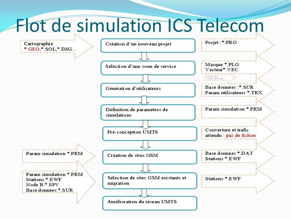 Flot de simulation ICS Telecom