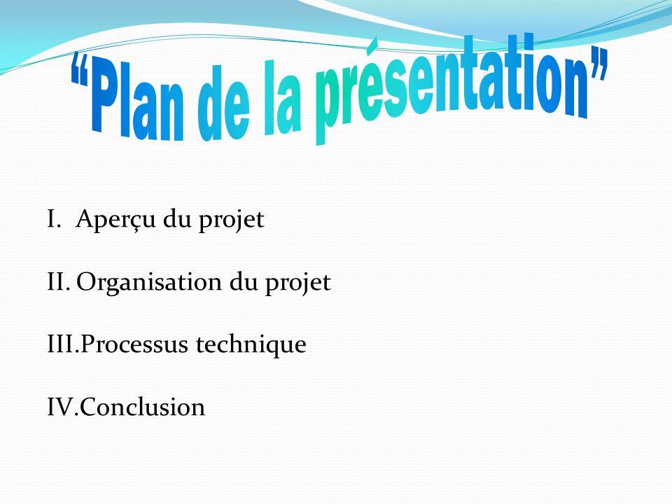 I.Aperçu du projet 1.But, portée, et objectifs 2.Contraintes 3.Livrables du projet II.Organisation du projet III.Plan du processus de gestion IV.Plan du processus technique V.Conclusion
