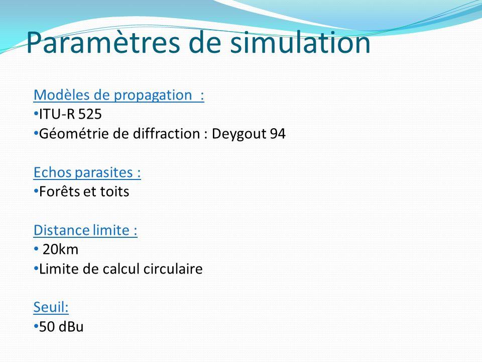 Paramètres de simulation Modèles de propagation : ITU-R 525 Géométrie de diffraction : Deygout 94 Echos parasites : Forêts et toits Distance limite :