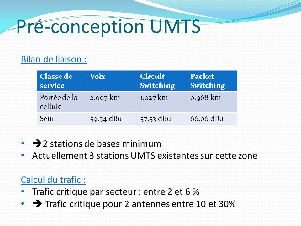 Pré-conception UMTS Bilan de liaison : 2 stations de bases minimum Actuellement 3 stations UMTS existantes sur cette zone Calcul du trafic : Trafic cr