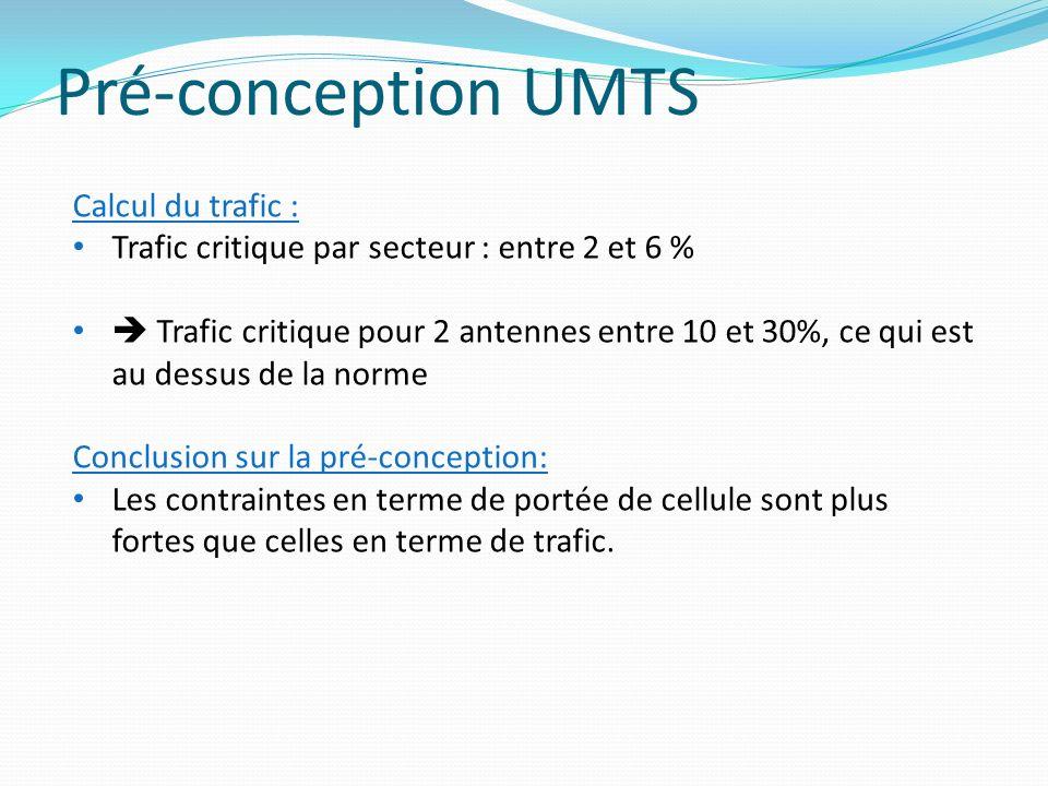 Pré-conception UMTS Calcul du trafic : Trafic critique par secteur : entre 2 et 6 % Trafic critique pour 2 antennes entre 10 et 30%, ce qui est au des