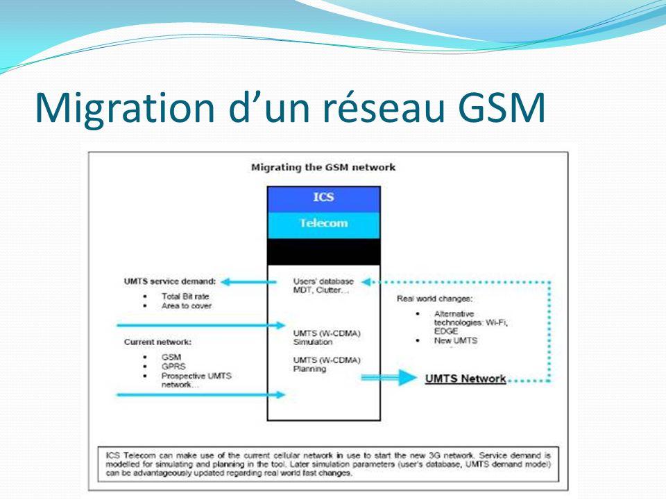 Migration dun réseau GSM