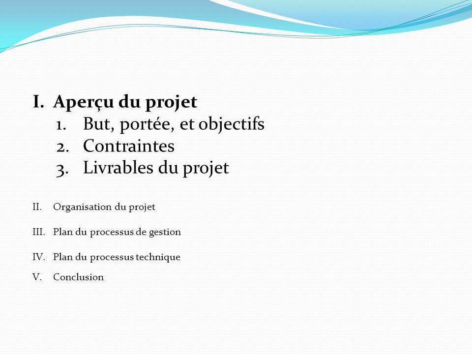 I.Aperçu du projet 1.But, portée, et objectifs 2.Contraintes 3.Livrables du projet II.Organisation du projet III.Plan du processus de gestion IV.Plan