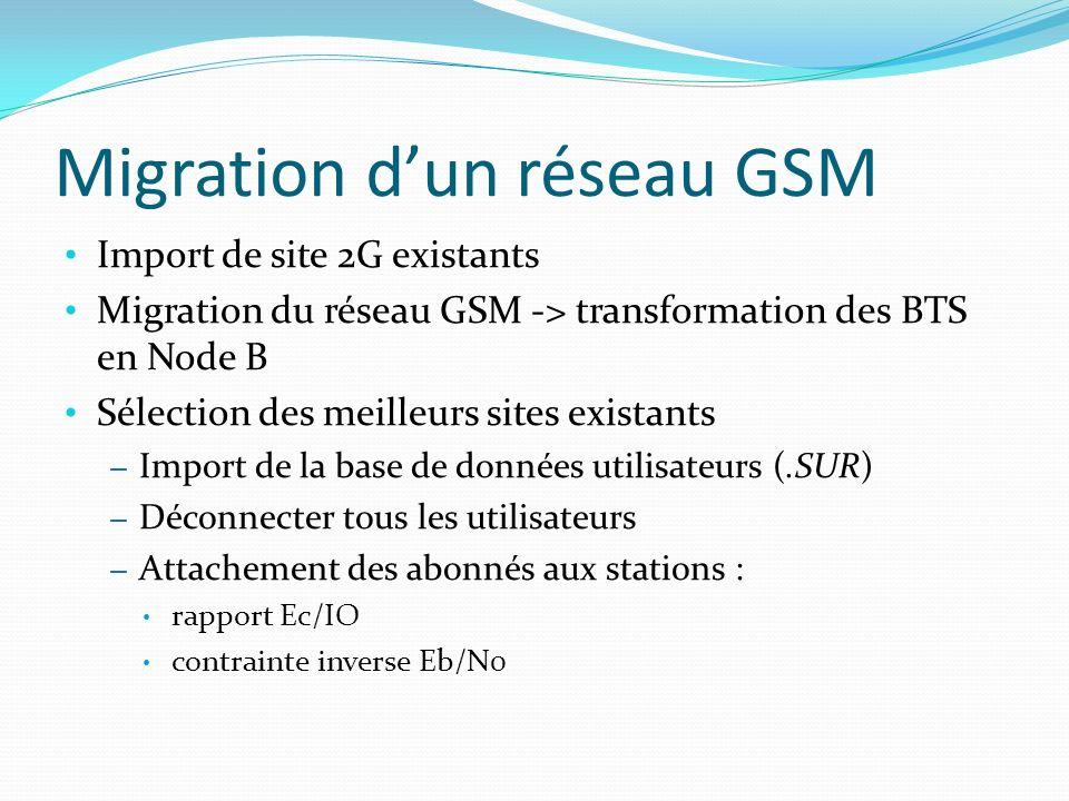 Migration dun réseau GSM Import de site 2G existants Migration du réseau GSM -> transformation des BTS en Node B Sélection des meilleurs sites existan