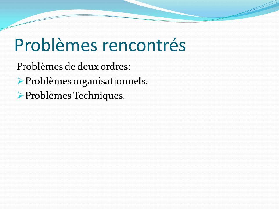 Problèmes rencontrés Problèmes de deux ordres: Problèmes organisationnels. Problèmes Techniques.