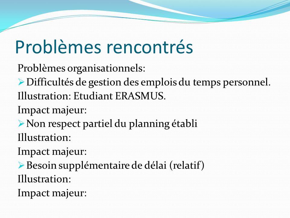 Problèmes rencontrés Problèmes organisationnels: Difficultés de gestion des emplois du temps personnel. Illustration: Etudiant ERASMUS. Impact majeur: