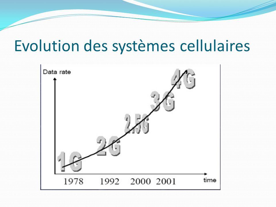 Evolution des systèmes cellulaires