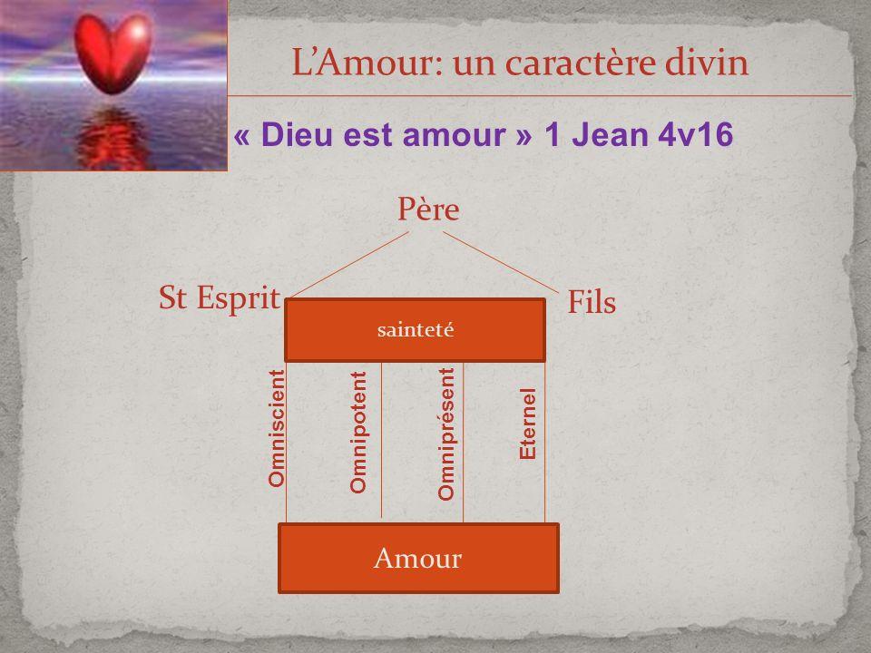 LAmour: un caractère divin « Dieu est amour » 1 Jean 4v16 Père St Esprit Fils Omniscient Omnipotent Omniprésent Eternel Amour sainteté
