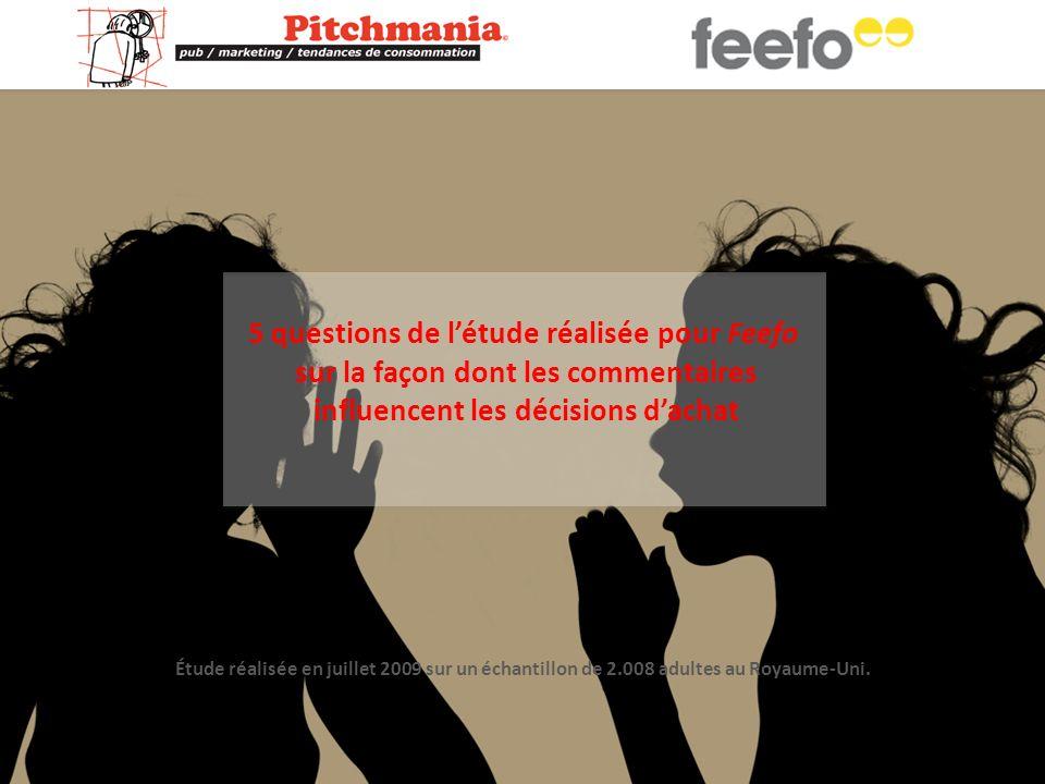 5 questions de létude réalisée pour Feefo sur la façon dont les commentaires influencent les décisions dachat Étude réalisée en juillet 2009 sur un éc