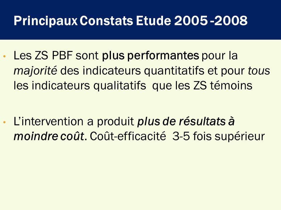 Les ZS PBF sont plus performantes pour la majorité des indicateurs quantitatifs et pour tous les indicateurs qualitatifs que les ZS témoins Lintervent