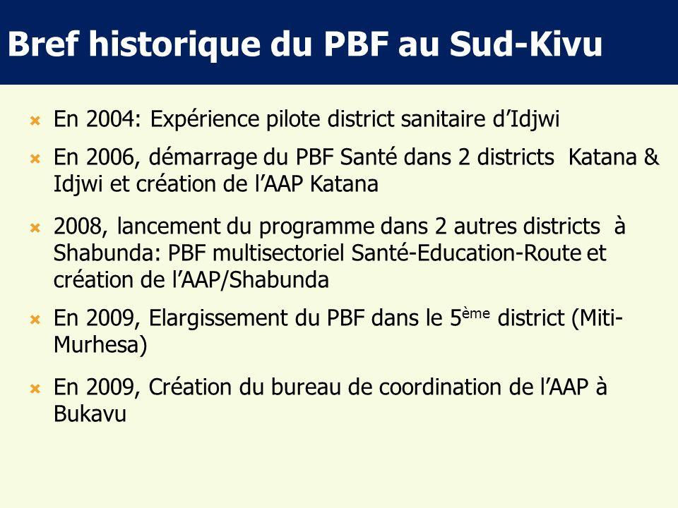 En 2004: Expérience pilote district sanitaire dIdjwi En 2006, démarrage du PBF Santé dans 2 districts Katana & Idjwi et création de lAAP Katana 2008,