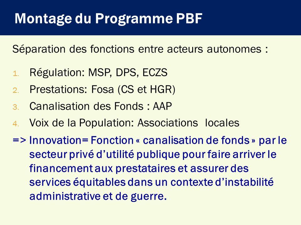 Séparation des fonctions entre acteurs autonomes : 1. Régulation: MSP, DPS, ECZS 2. Prestations: Fosa (CS et HGR) 3. Canalisation des Fonds : AAP 4. V