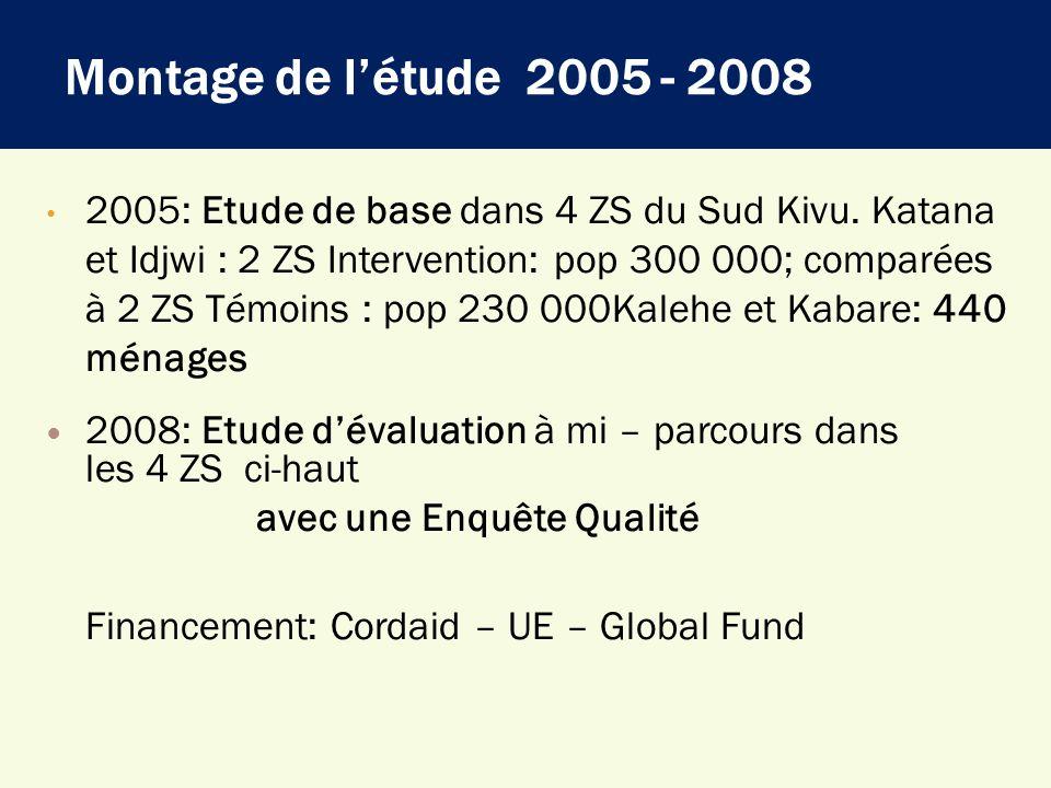 2005: Etude de base dans 4 ZS du Sud Kivu. Katana et Idjwi : 2 ZS Intervention: pop 300 000; comparées à 2 ZS Témoins : pop 230 000Kalehe et Kabare: 4