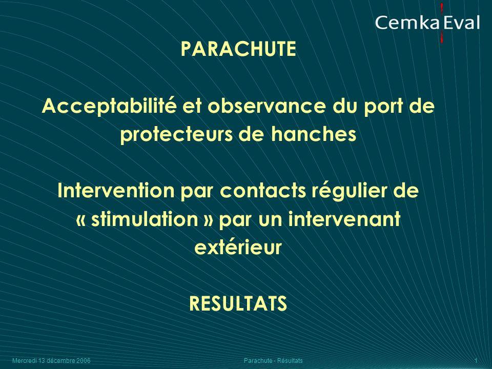 Mercredi 13 décembre 2006Parachute - Résultats1 PARACHUTE Acceptabilité et observance du port de protecteurs de hanches Intervention par contacts régulier de « stimulation » par un intervenant extérieur RESULTATS