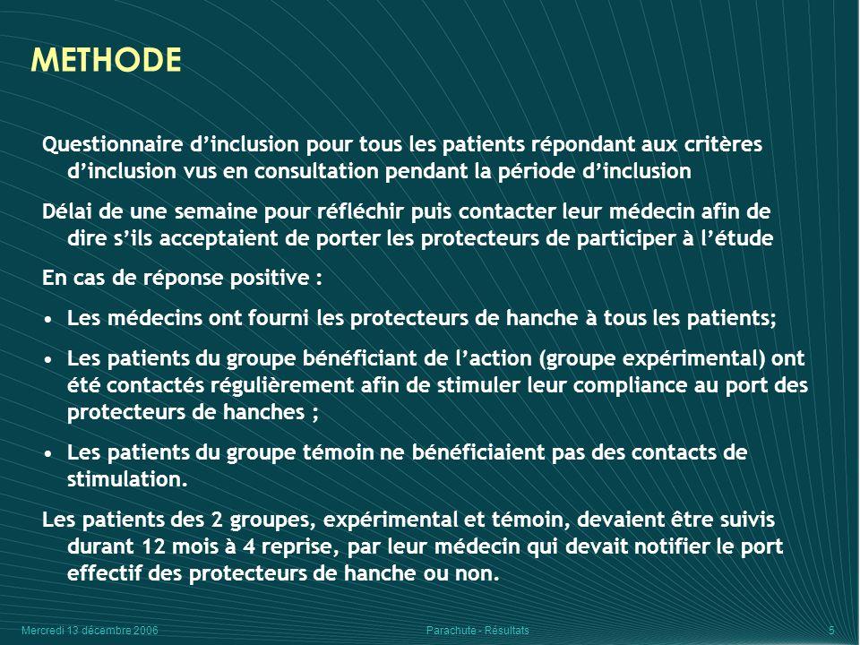 Mercredi 13 décembre 2006Parachute - Résultats6 RESULTATS - Acceptation du port du dispositif et de participation à létude 553 patients inclus 359 des patients ont accepté de participer à létude (63,1 %, CI95%=[60,9% ; 68,9%]) Motifs de refus: