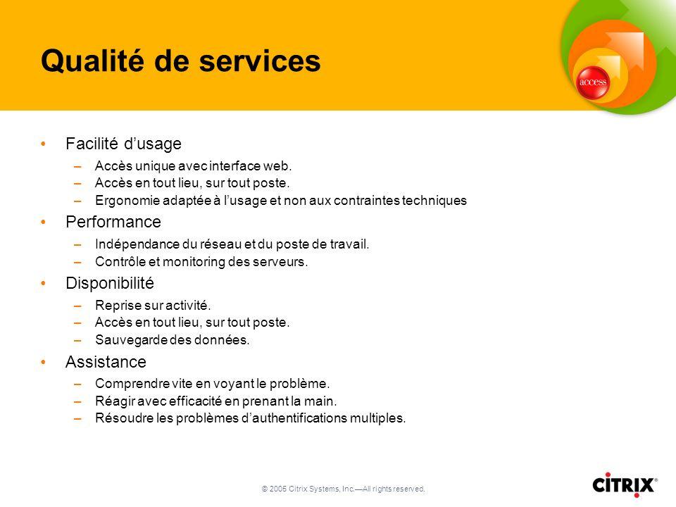 © 2005 Citrix Systems, Inc.All rights reserved. Qualité de services Facilité dusage –Accès unique avec interface web. –Accès en tout lieu, sur tout po