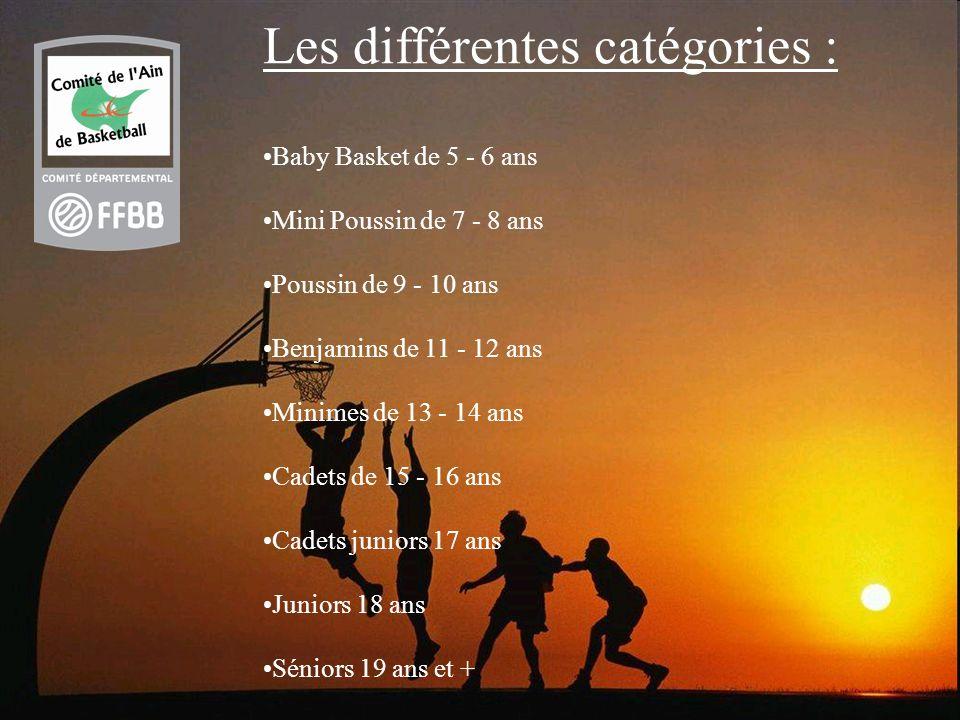 Les différentes catégories : Baby Basket de 5 - 6 ans Mini Poussin de 7 - 8 ans Poussin de 9 - 10 ans Benjamins de 11 - 12 ans Minimes de 13 - 14 ans