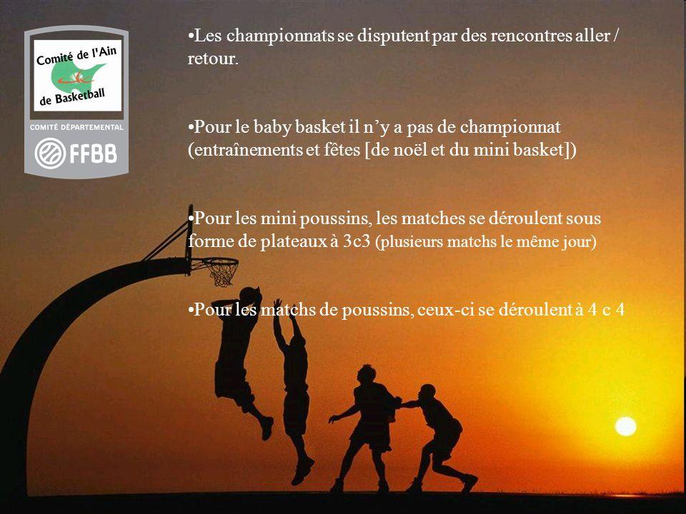 Les championnats se disputent par des rencontres aller / retour. Pour le baby basket il ny a pas de championnat (entraînements et fêtes [de noël et du