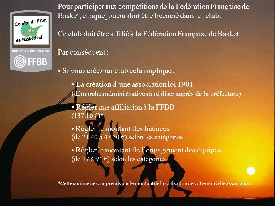 Pour participer aux compétitions de la Fédération Française de Basket, chaque joueur doit être licencié dans un club. Ce club doit être affilié à la F