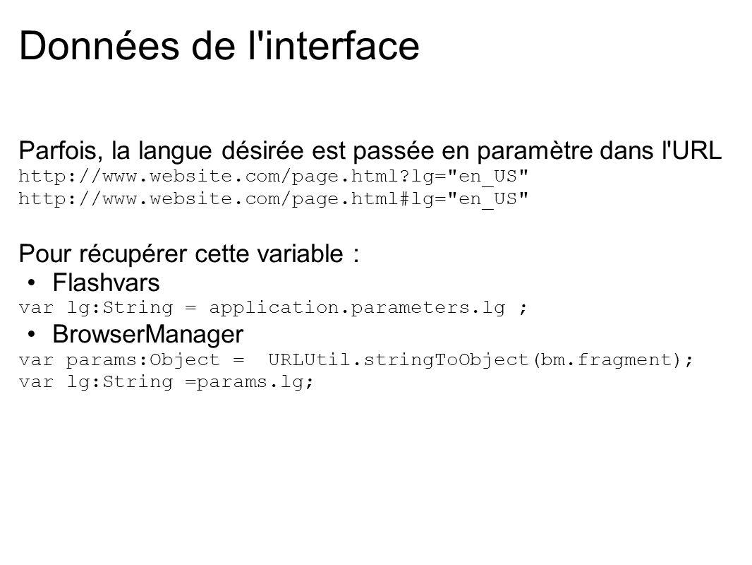 Données de l'interface Parfois, la langue désirée est passée en paramètre dans l'URL http://www.website.com/page.html?lg=