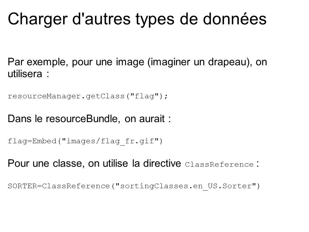 Charger d'autres types de données Par exemple, pour une image (imaginer un drapeau), on utilisera : resourceManager.getClass(