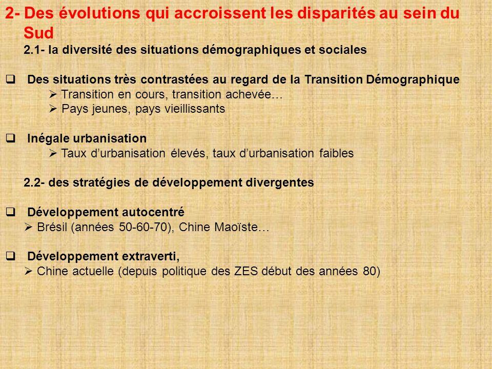2- Des évolutions qui accroissent les disparités au sein du Sud 2.1- la diversité des situations démographiques et sociales Des situations très contrastées au regard de la Transition Démographique Transition en cours, transition achevée… Pays jeunes, pays vieillissants Inégale urbanisation Taux durbanisation élevés, taux durbanisation faibles 2.2- des stratégies de développement divergentes Développement autocentré Brésil (années 50-60-70), Chine Maoïste… Développement extraverti, Chine actuelle (depuis politique des ZES début des années 80)