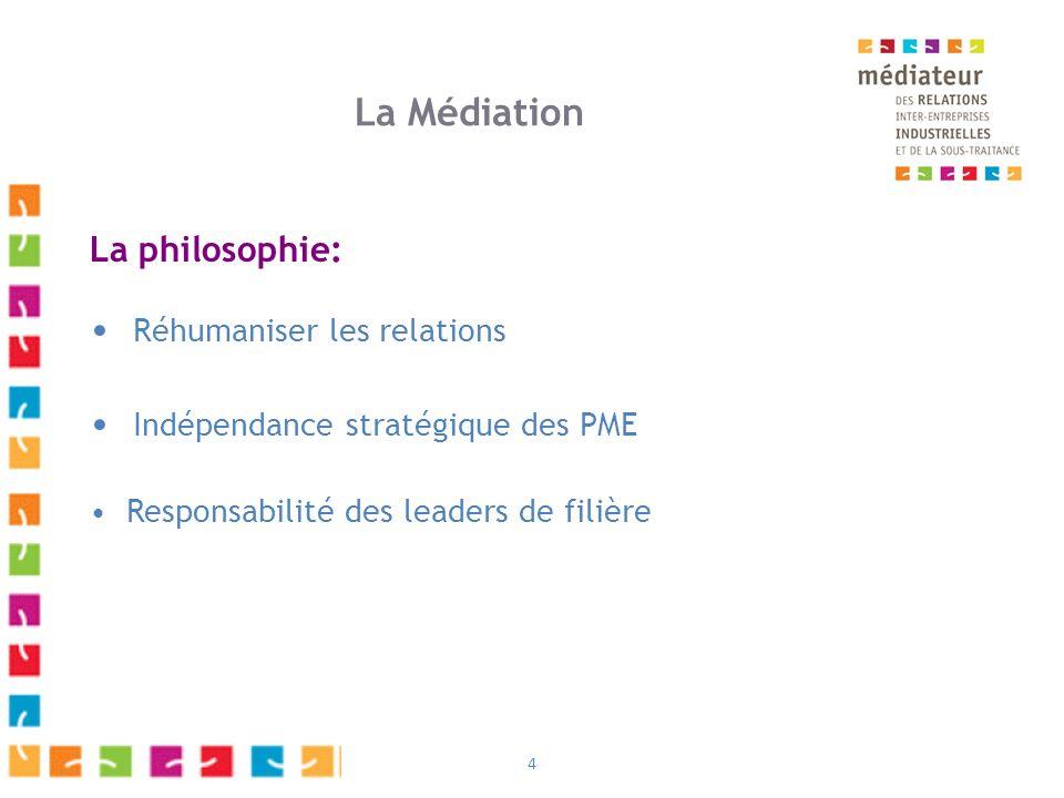 4 La Médiation La philosophie: Réhumaniser les relations Indépendance stratégique des PME Responsabilité des leaders de filière