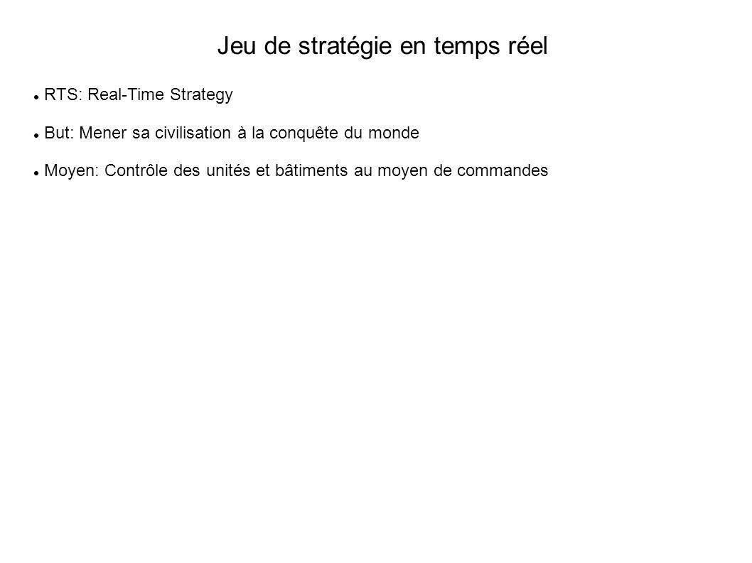 Jeu de stratégie en temps réel RTS: Real-Time Strategy But: Mener sa civilisation à la conquête du monde Moyen: Contrôle des unités et bâtiments au moyen de commandes