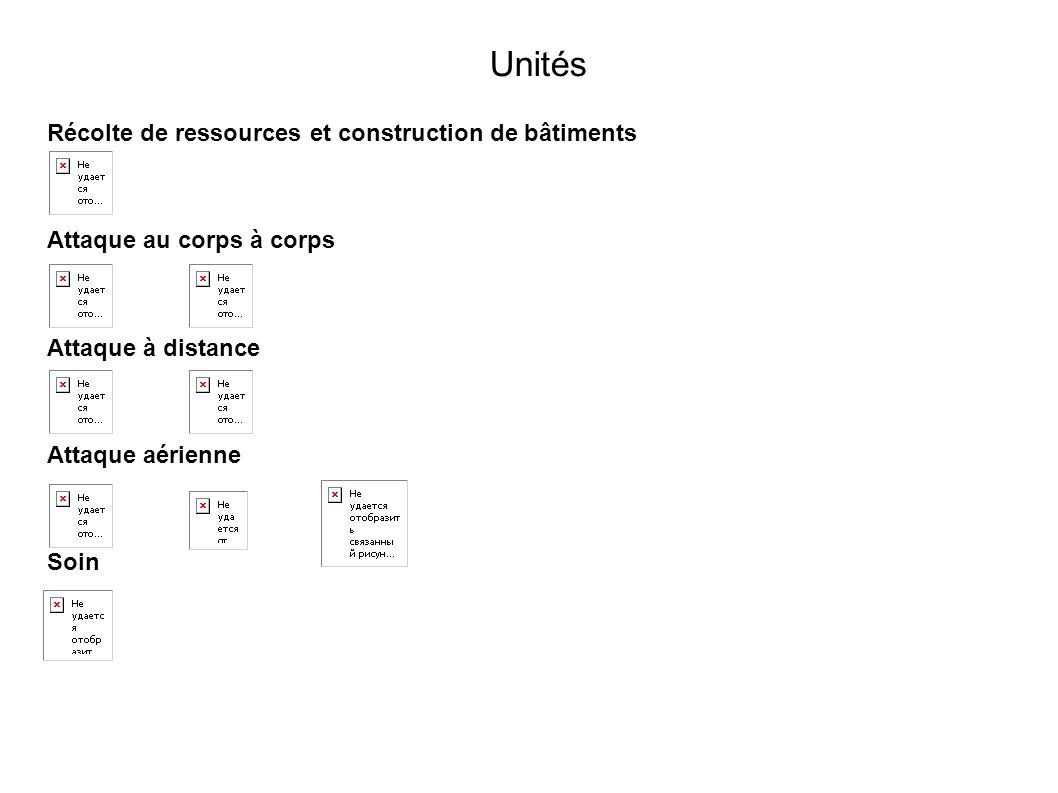 Unités Récolte de ressources et construction de bâtiments Attaque au corps à corps Attaque à distance Attaque aérienne Soin