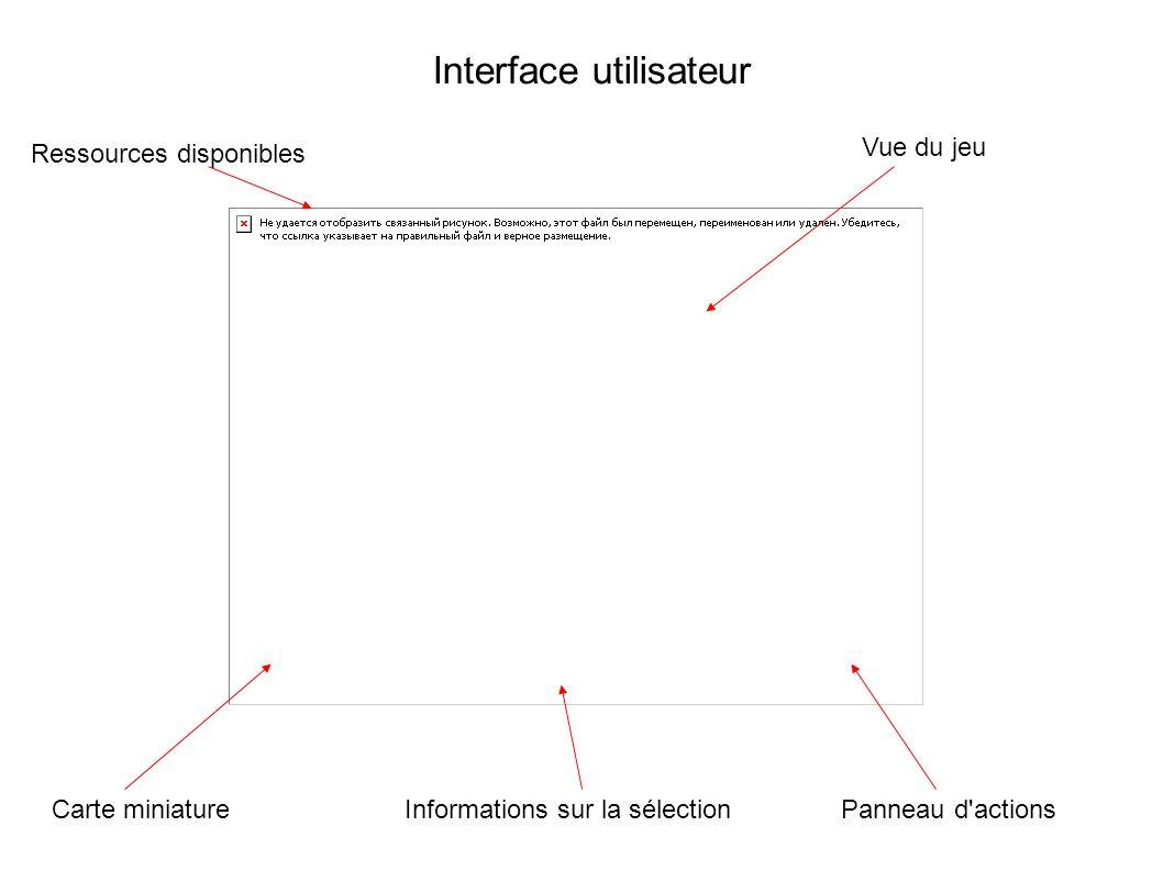 Interface utilisateur Ressources disponibles Vue du jeu Panneau d actionsCarte miniatureInformations sur la sélection