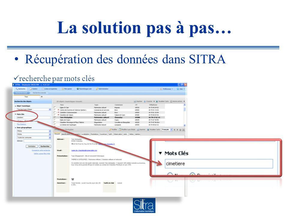 La solution pas à pas… Récupération des données dans SITRA recherche par mots clés
