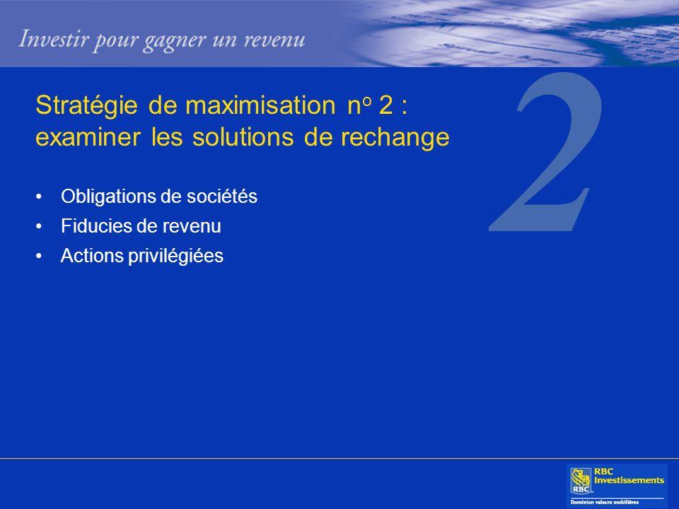 2 Stratégie de maximisation n o 2 : examiner les solutions de rechange Obligations de sociétés Fiducies de revenu Actions privilégiées