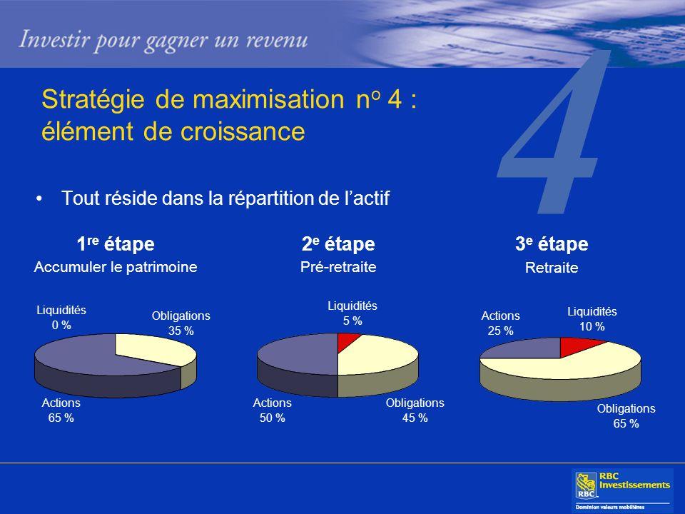 4 Stratégie de maximisation n o 4 : élément de croissance Tout réside dans la répartition de lactif 2 e étape Pré-retraite 1 re étape Accumuler le pat