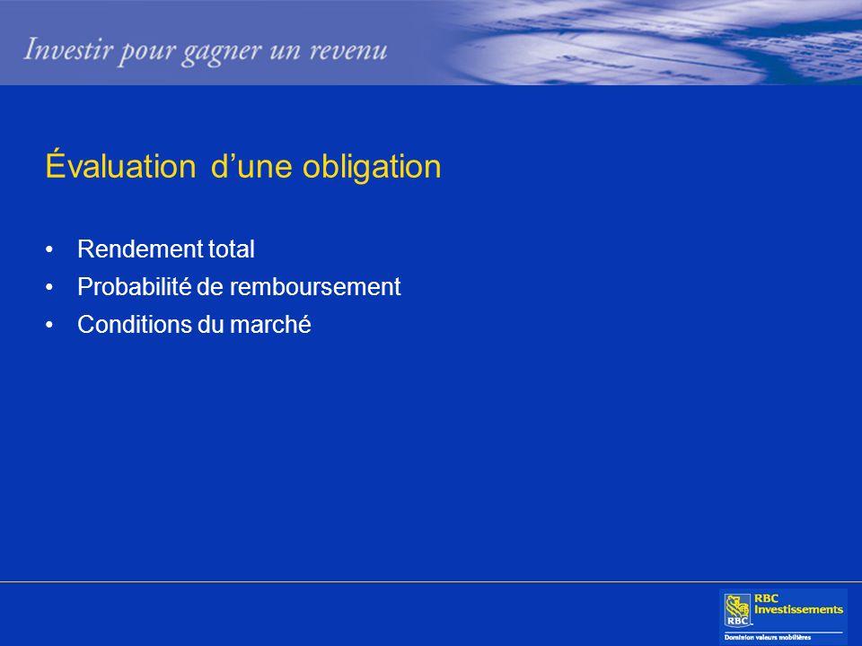 Évaluation dune obligation Rendement total Probabilité de remboursement Conditions du marché