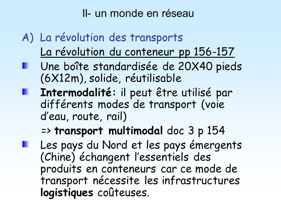 II- un monde en réseau A) La révolution des transports La révolution du conteneur pp 156-157 Une boîte standardisée de 20X40 pieds (6X12m), solide, réutilisable Intermodalité: il peut être utilisé par différents modes de transport (voie deau, route, rail) => transport multimodal doc 3 p 154 Les pays du Nord et les pays émergents (Chine) échangent lessentiels des produits en conteneurs car ce mode de transport nécessite les infrastructures logistiques coûteuses.