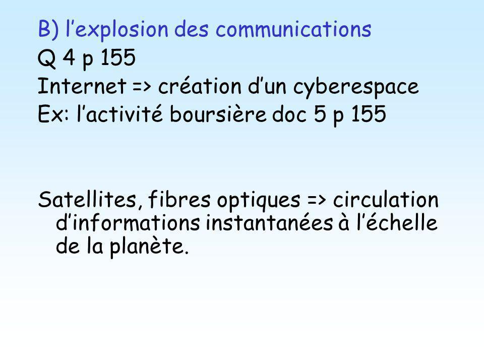 B) lexplosion des communications Q 4 p 155 Internet => création dun cyberespace Ex: lactivité boursière doc 5 p 155 Satellites, fibres optiques => circulation dinformations instantanées à léchelle de la planète.