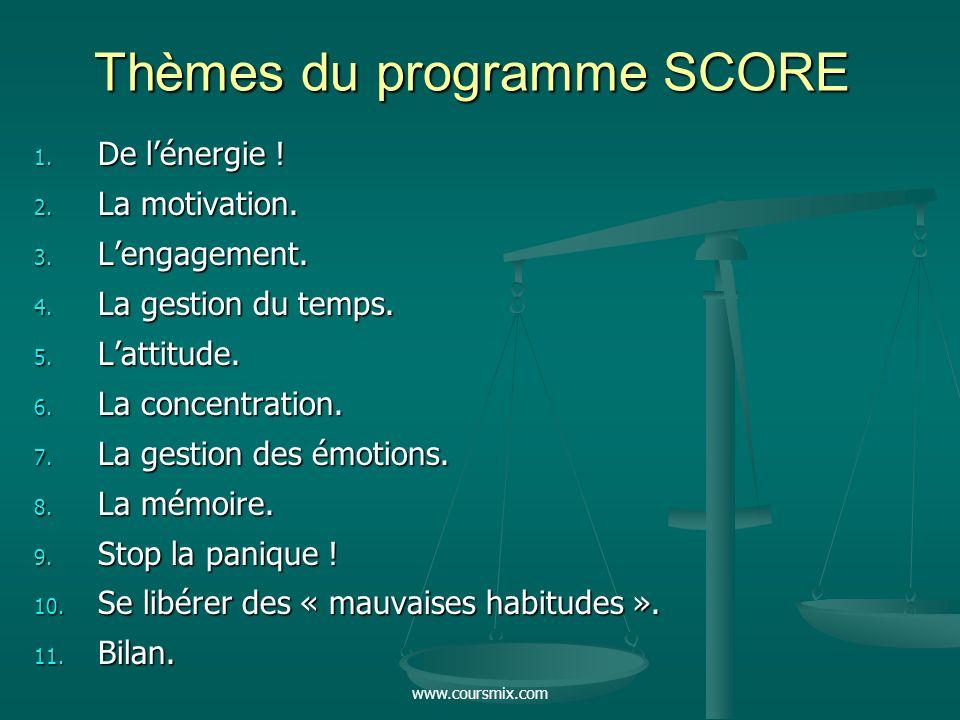 www.coursmix.com Thèmes du programme SCORE 1. De lénergie ! 2. La motivation. 3. Lengagement. 4. La gestion du temps. 5. Lattitude. 6. La concentratio