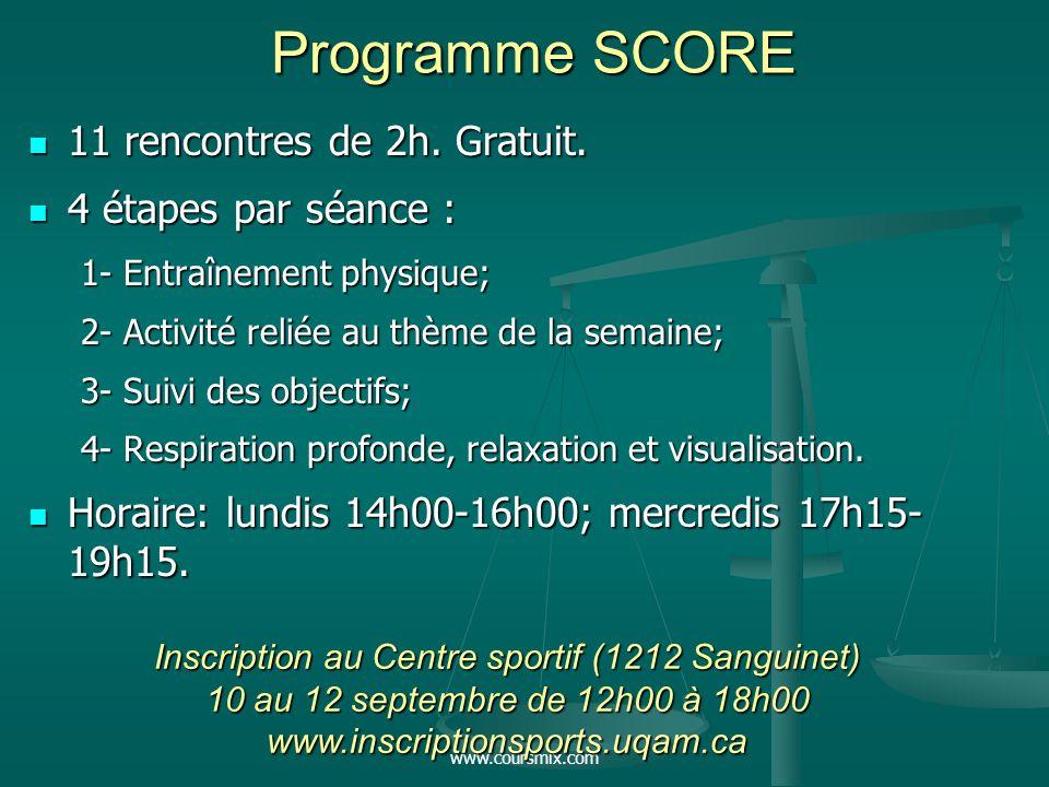 www.coursmix.com Programme SCORE 11 rencontres de 2h. Gratuit. 11 rencontres de 2h. Gratuit. 4 étapes par séance : 4 étapes par séance : 1- Entraîneme