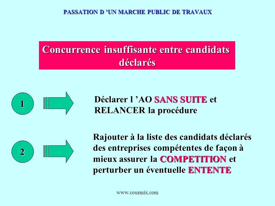 www.courmix.com PASSATION D UN MARCHE PUBLIC DE TRAVAUX 1 Concurrence insuffisante entre candidats déclarés Déclarer l AO SANS SUITE et RELANCER la pr