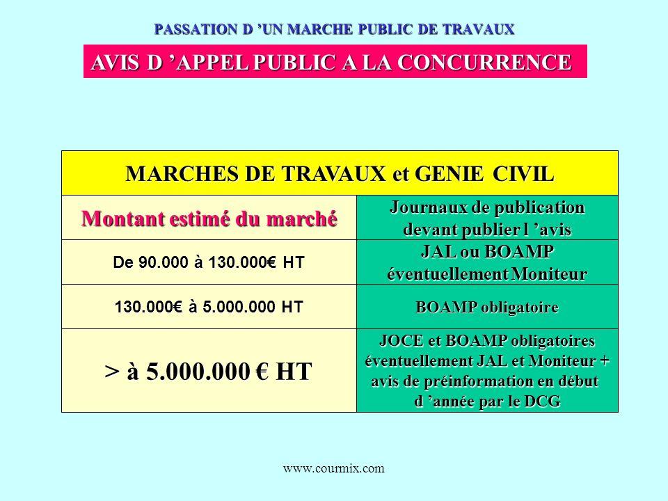 www.courmix.com PASSATION D UN MARCHE PUBLIC DE TRAVAUX AVIS D APPEL PUBLIC A LA CONCURRENCE 130.000 à 5.000.000 HT > à 5.000.000 HT Montant estimé du
