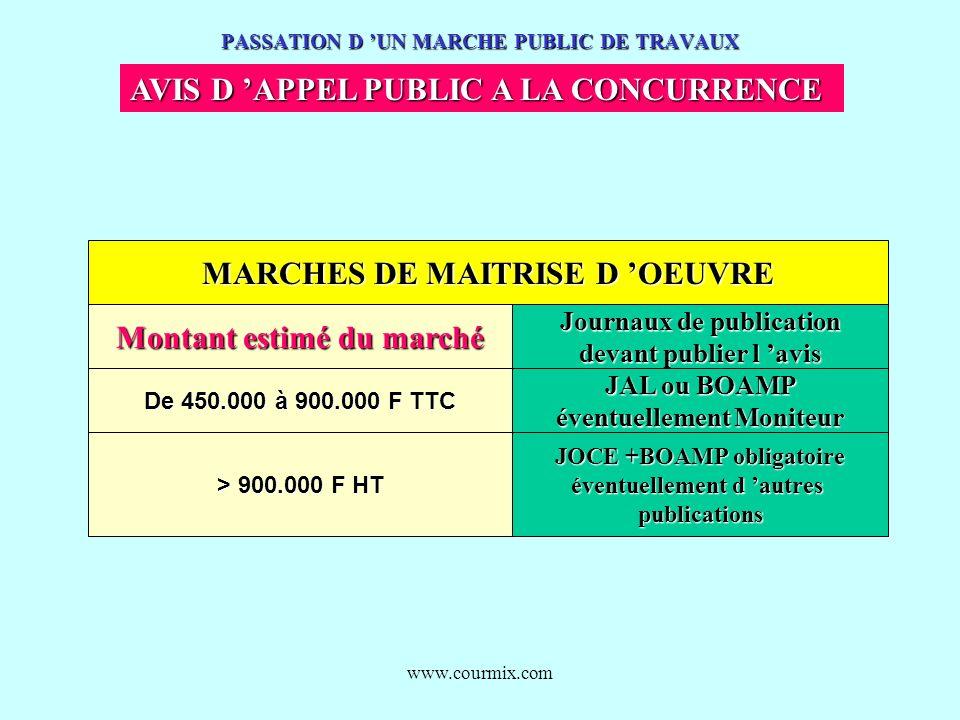 www.courmix.com PASSATION D UN MARCHE PUBLIC DE TRAVAUX AVIS D APPEL PUBLIC A LA CONCURRENCE > 900.000 F HT Montant estimé du marché Journaux de publi