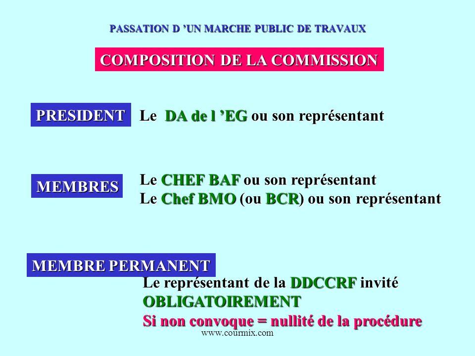 www.courmix.com PASSATION D UN MARCHE PUBLIC DE TRAVAUX COMPOSITION DE LA COMMISSION PRESIDENT MEMBRES MEMBRE PERMANENT Le CHEF BAF ou son représentan
