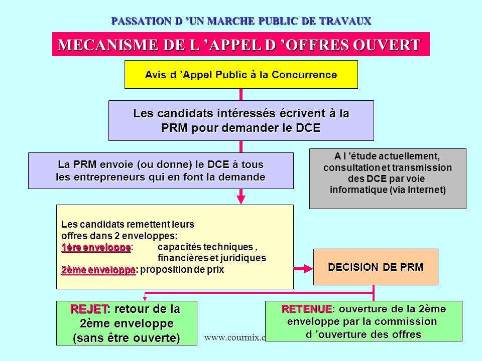 www.courmix.com PASSATION D UN MARCHE PUBLIC DE TRAVAUX MECANISME DE L APPEL D OFFRES OUVERT Avis d Appel Public à la Concurrence Les candidats intére