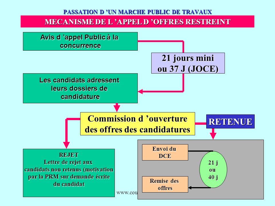 www.courmix.com PASSATION D UN MARCHE PUBLIC DE TRAVAUX MECANISME DE L APPEL D OFFRES RESTREINT Avis d appel Public à la concurrence Les candidats adr