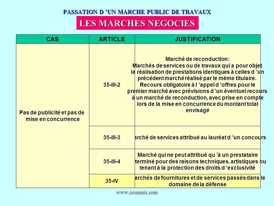 www.courmix.com PASSATION D UN MARCHE PUBLIC DE TRAVAUX LES MARCHES NEGOCIES CASARTICLEJUSTIFICATION Pas de publicité et pas de mise en concurrence 35