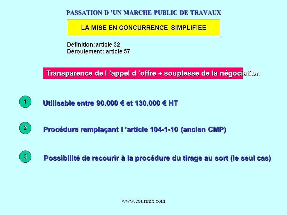 www.courmix.com PASSATION D UN MARCHE PUBLIC DE TRAVAUX LA MISE EN CONCURRENCE SIMPLIFIEE Définition:article 32 Déroulement : article 57 Transparence