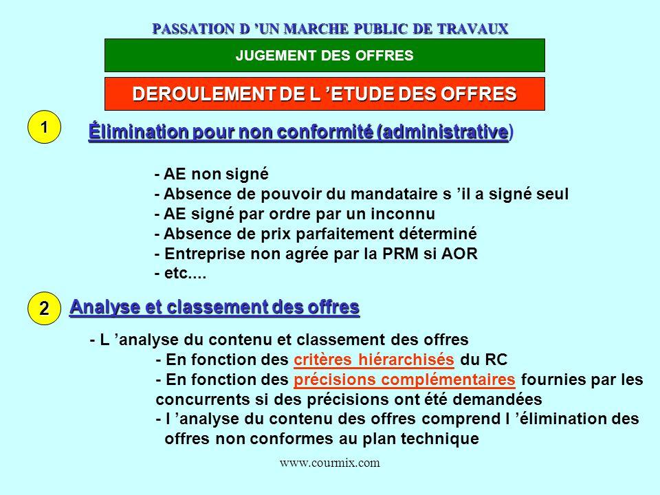 www.courmix.com PASSATION D UN MARCHE PUBLIC DE TRAVAUX JUGEMENT DES OFFRES DEROULEMENT DE L ETUDE DES OFFRES 1 Élimination pour non conformité (admin