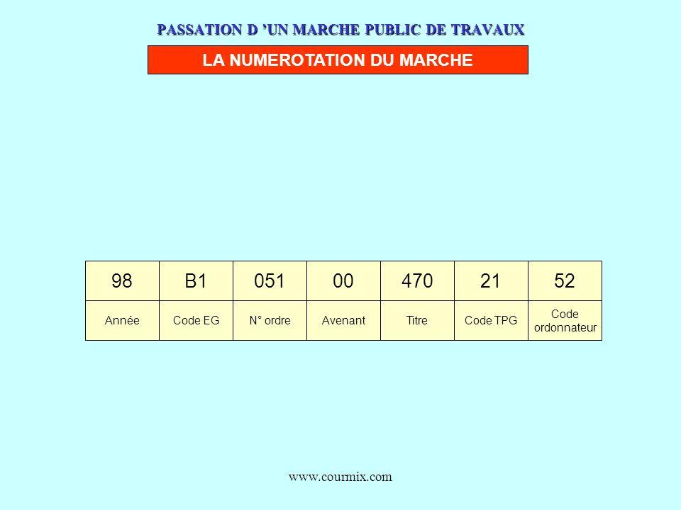 www.courmix.com PASSATION D UN MARCHE PUBLIC DE TRAVAUX LA NUMEROTATION DU MARCHE 98 Année B1 Code EG 051 N° ordre 470 Titre 52 Code ordonnateur 00 Av